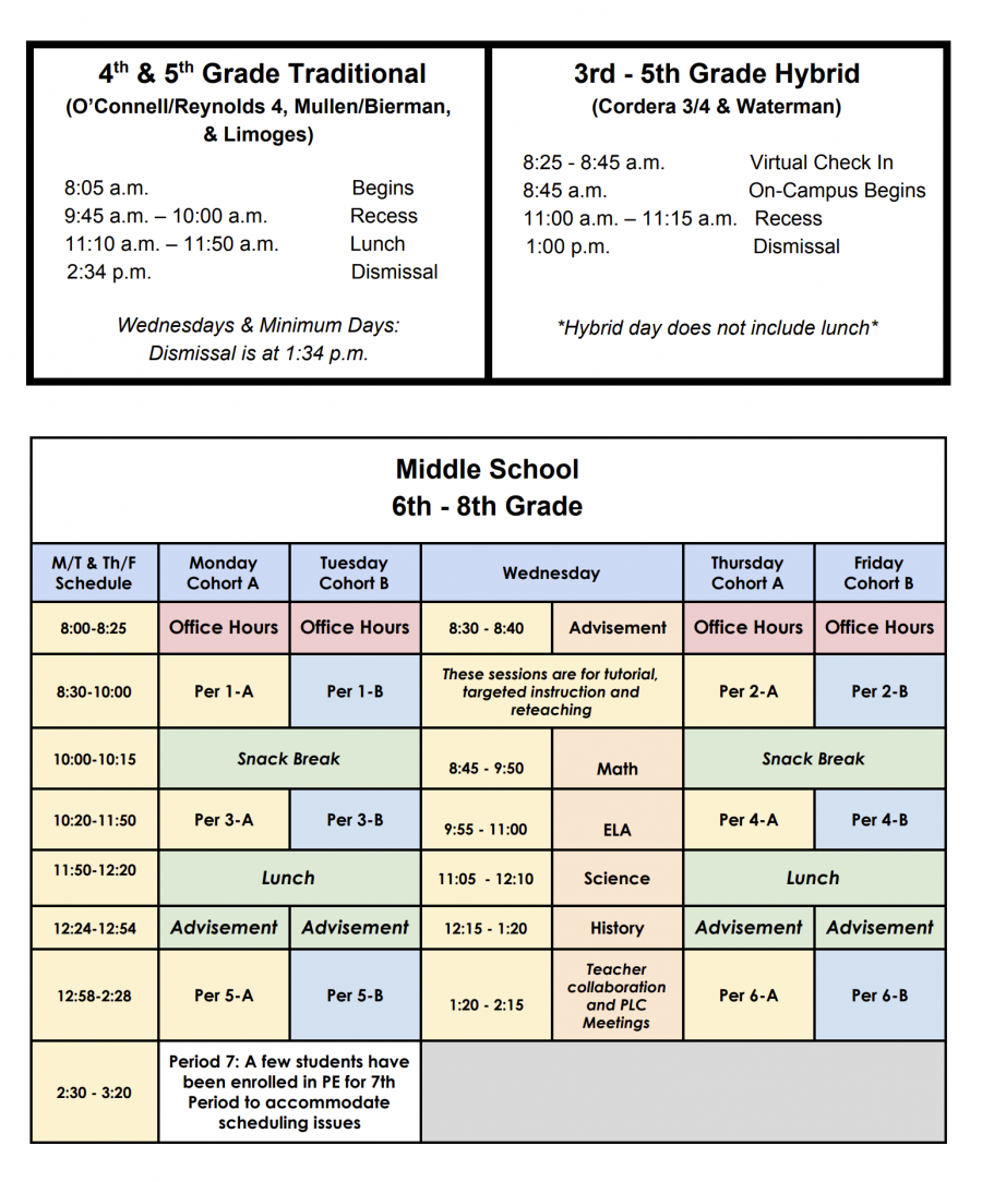 Upper and middle school schedule